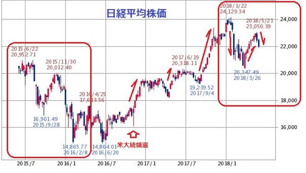 Nikkei0530183_2