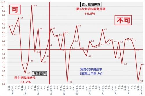 政治 経済 ブログ ランキング